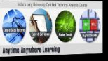 FOREX : Learn Technical Analysis : From Beginner To Pro