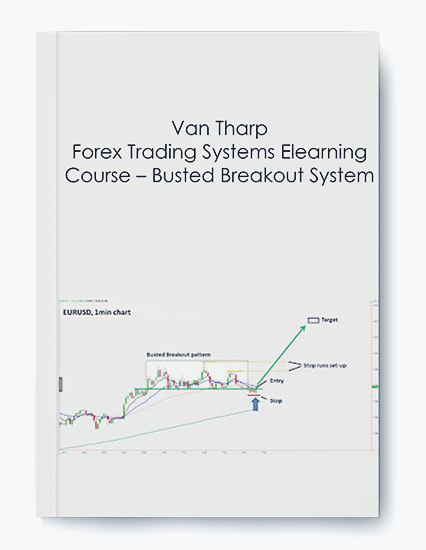 Van Tharp – Forex Trading Systems Elearning Course – Busted Breakout System