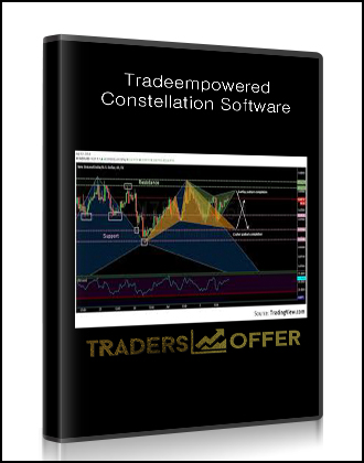 Download The Constellation PRO Indicator by TradeEmpowered at https://beeaca.com
